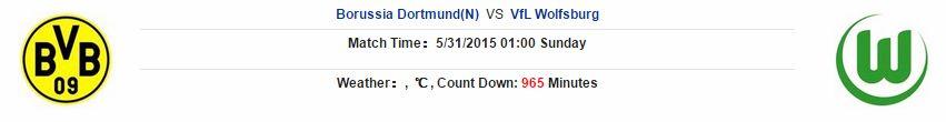 Soi kèo chắc thắng Dortmund vs Wolfsburg