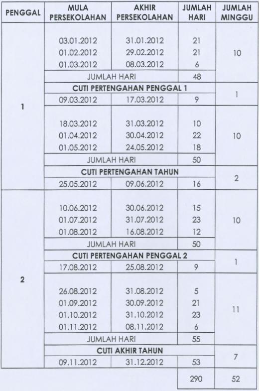 Kalender Cuti Sekolah Malaysia 2015