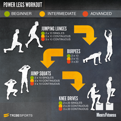 Tribesports power legs workout