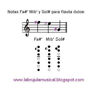 Notas Fa sostenido agudo, Mi bemol agudo y Sol sostenido para flauta dulce. La Brujula Musical