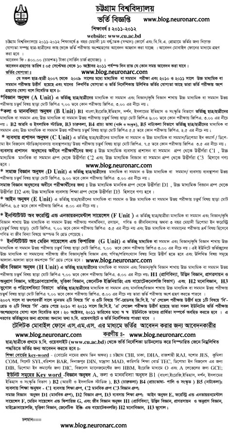 admitest notice 2011 2012c  Chittagong University Admission Circular 2011 12 all unit 
