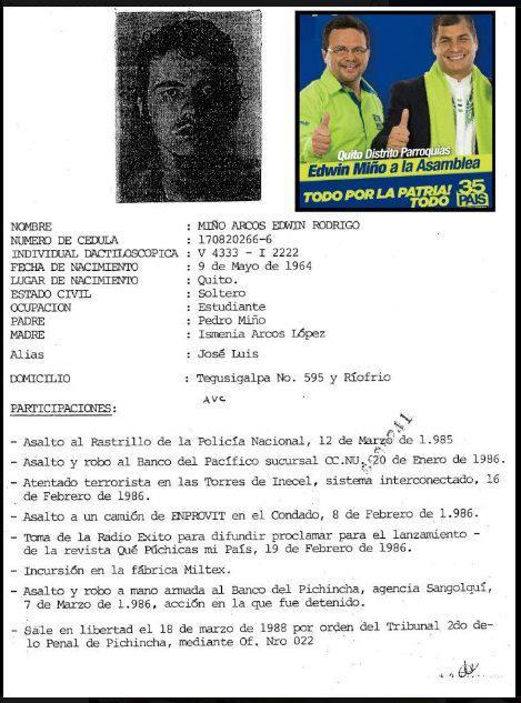 Edwin Miño Arcos - Revolución Ciudadana