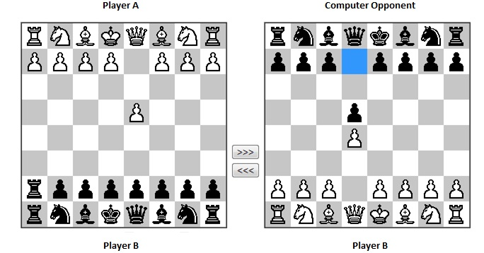 How To Cheat At Chess Cheating At Chess All The Information In