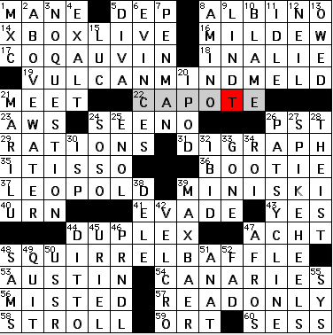 Saturday May 21 2011  sc 1 st  Rex Parker - blogger & Rex Parker Does the NYT Crossword Puzzle: Angel of south wind ... 25forcollege.com