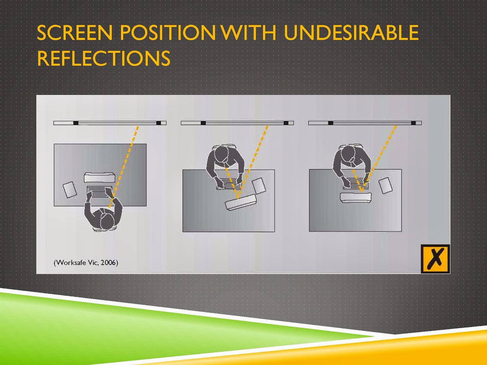 SCREEN POSITIONS WITH UNDESIRABLE REFLECTIONS