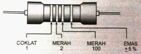 cara membaca nilai tahanan resistor