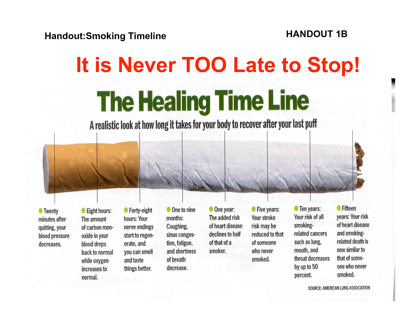 facts you need to know all about smoking stop amp quit
