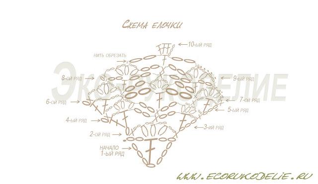 схема елочки крючком