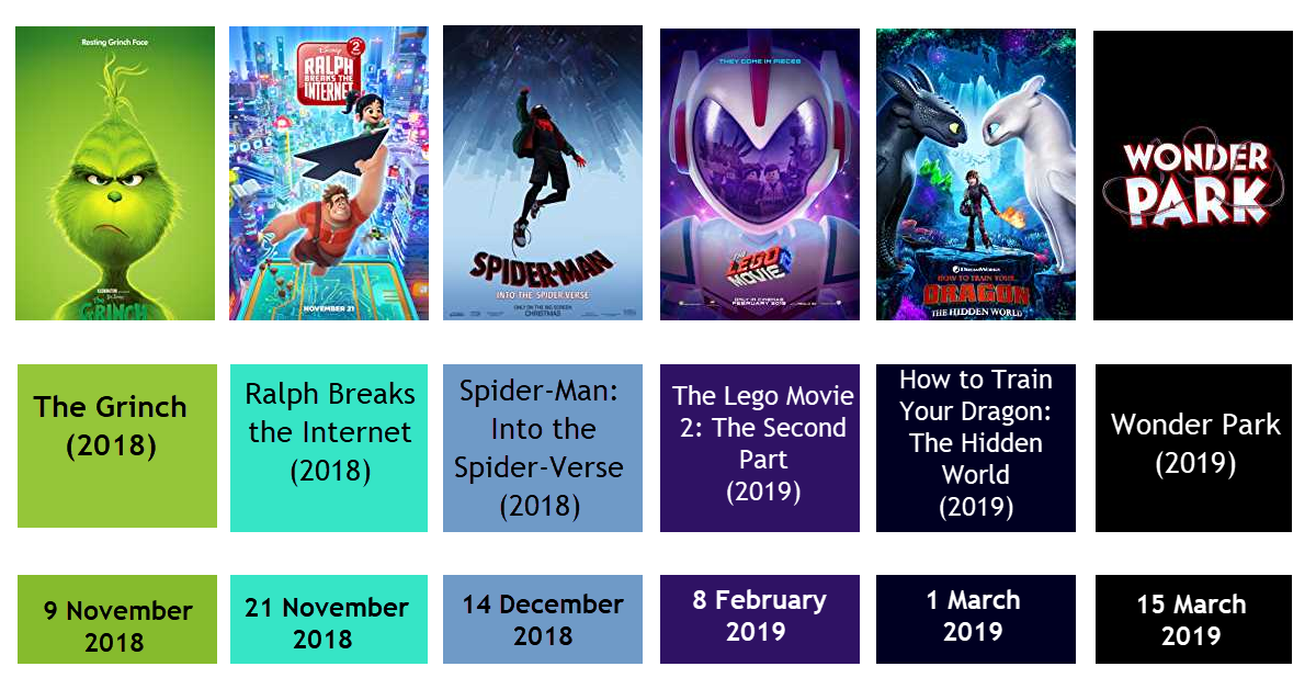 All New Animated Movies 2018 2019 Truefinder Org