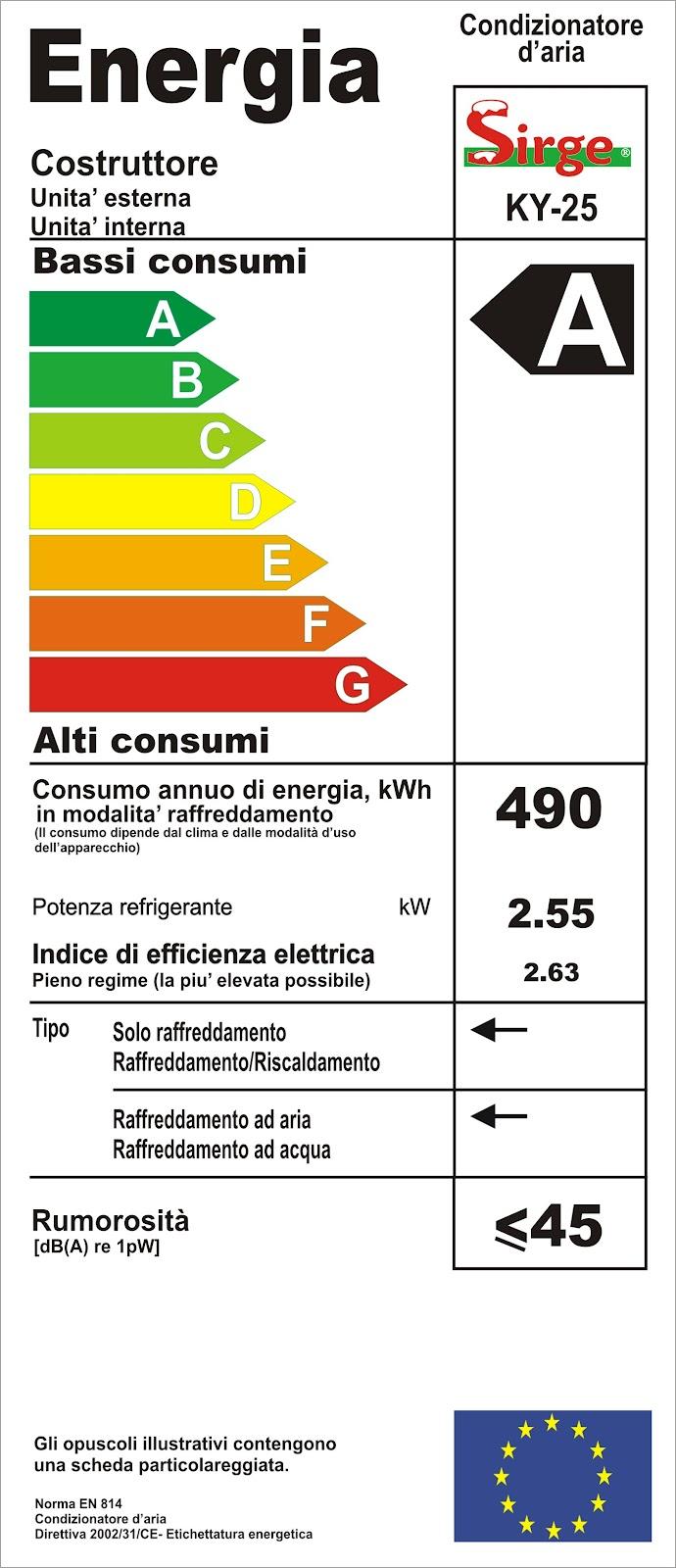 Elettrodomestici sirge condizionatore climatizzatore deumidificatore portatile classe a - Kit finestra condizionatore portatile ...