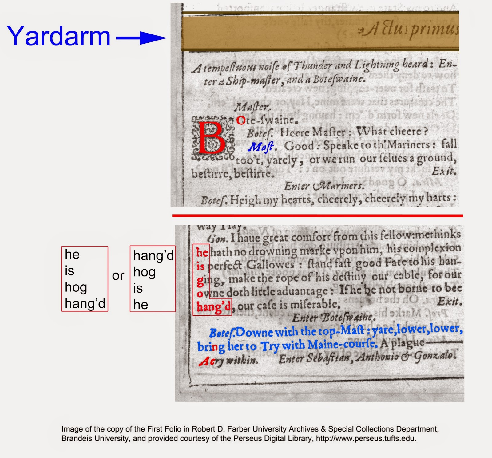 The Key To Hidden Messages In Shakespeares Works Overlay Messages