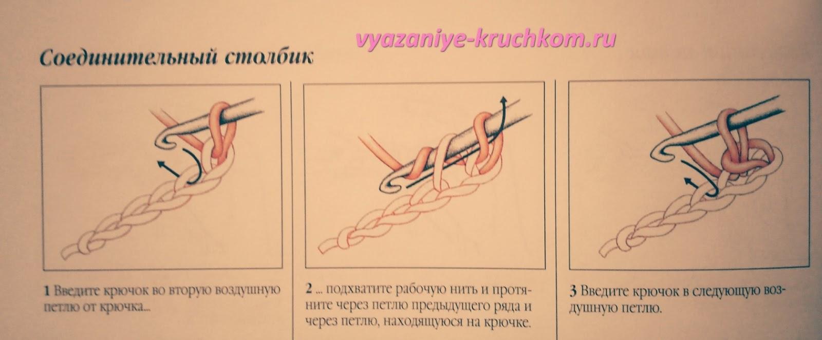 Вязание крючком соединительный столбик без накида