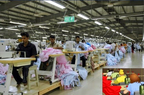 Line Balancing In Garments Industry