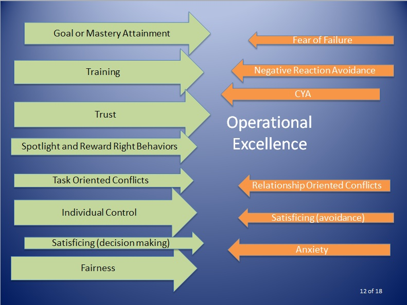 Lead Think: Operational Excellence