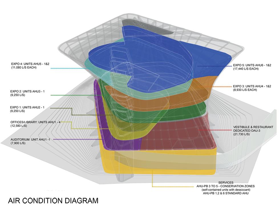 Likewise site architecture diagram on master plan circulation diagram