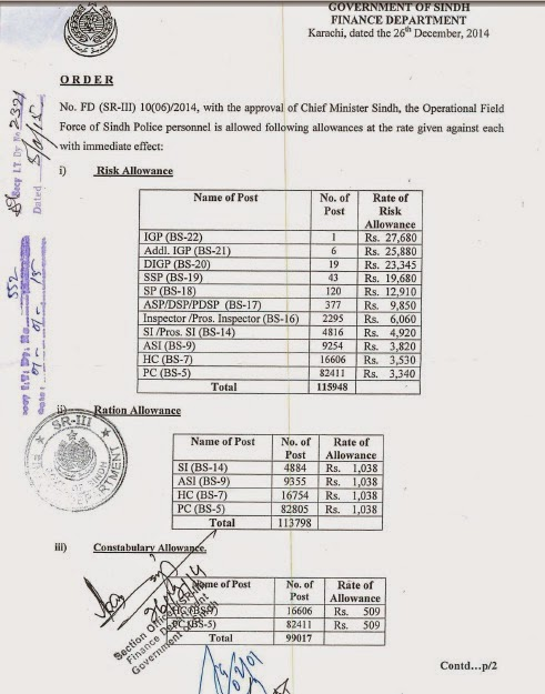 Notification Of Sindh Police Salary