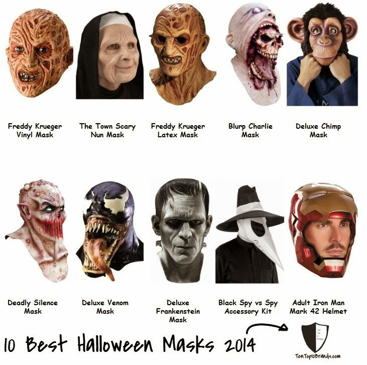 10 best halloween masks 2014  sc 1 st  Top 10 Brands & Best Selling Halloween Masks 2014 | Top 10 Brands