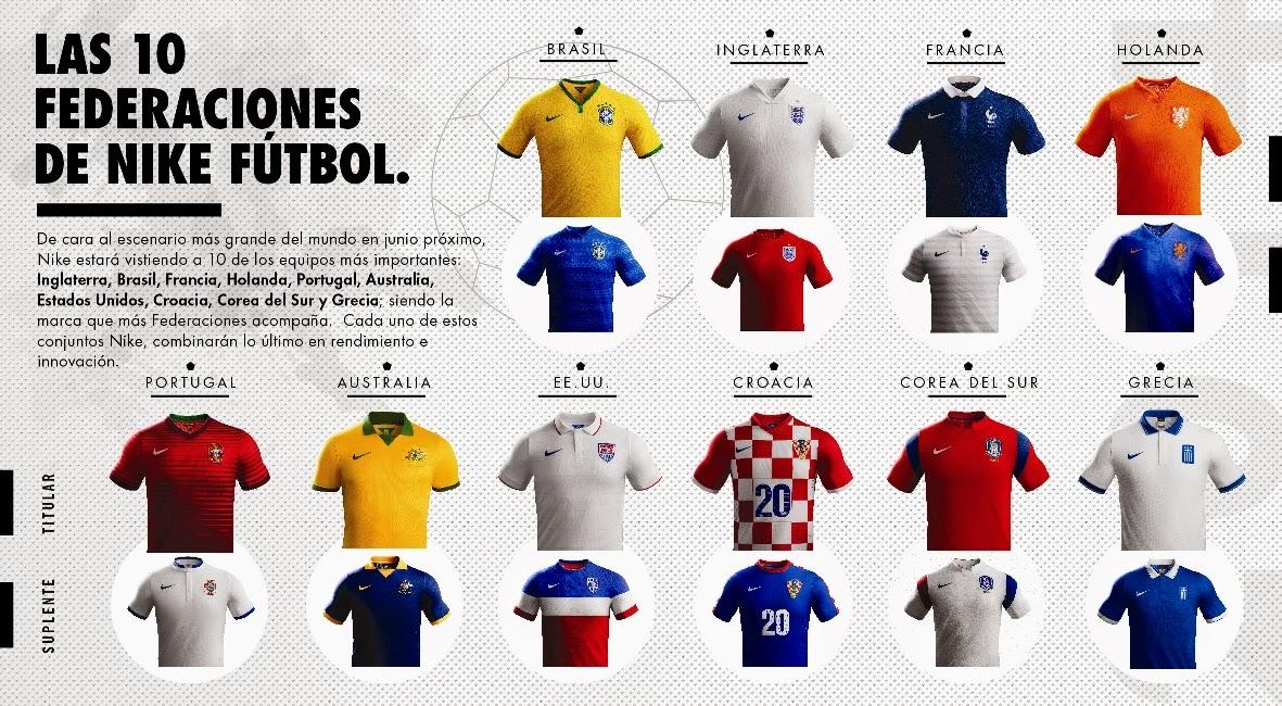 equipaciones de futbol
