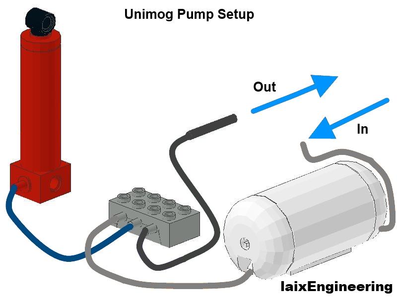 Unimog_Pump_Setup.jpg