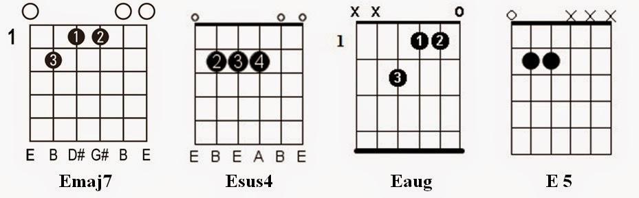 V guitar learning tabs