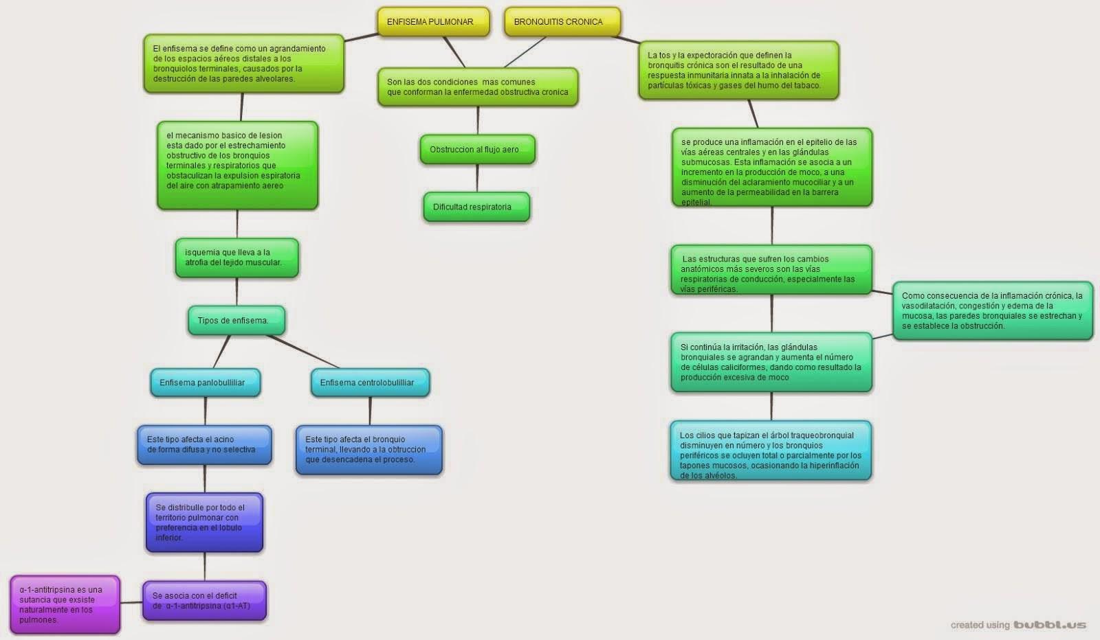 fisiopatologia de la miopia pdf