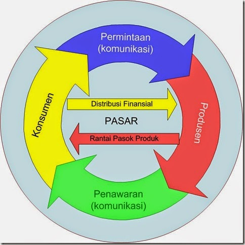 Jurnal manajemen organisasi pdf