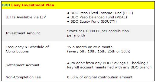 BDO Summary