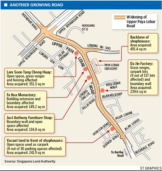 wildsingapore news: Land to be acquired in Upper Paya Lebar
