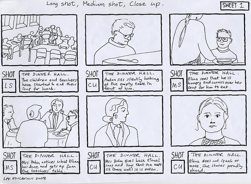 How To Prepare A Storyboard XXUs
