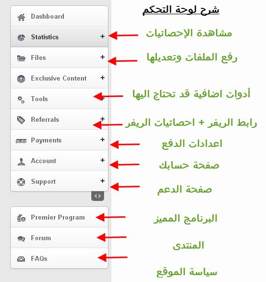 الربح من رفع الملفات مع Sharecash