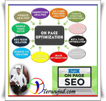 SEO On Page-Terwujud.com