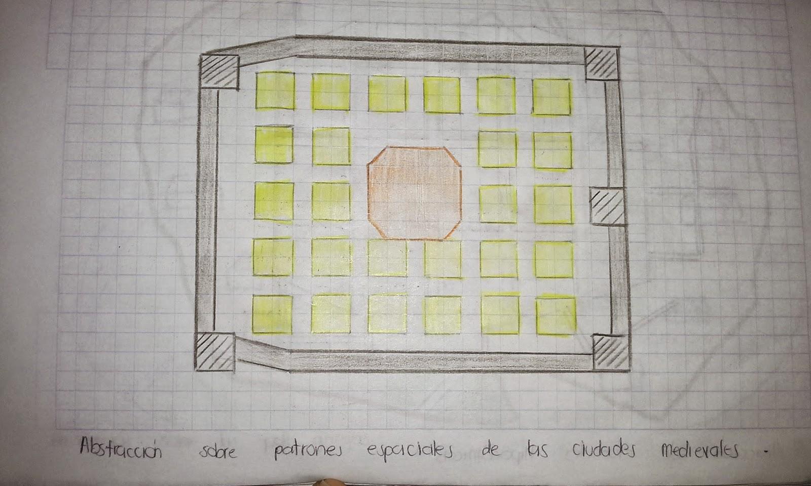 Urbanismo I Formas y Patrones Urbanos: Renacimiento