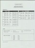 Jadual Form 3 Maths Clinic 2014