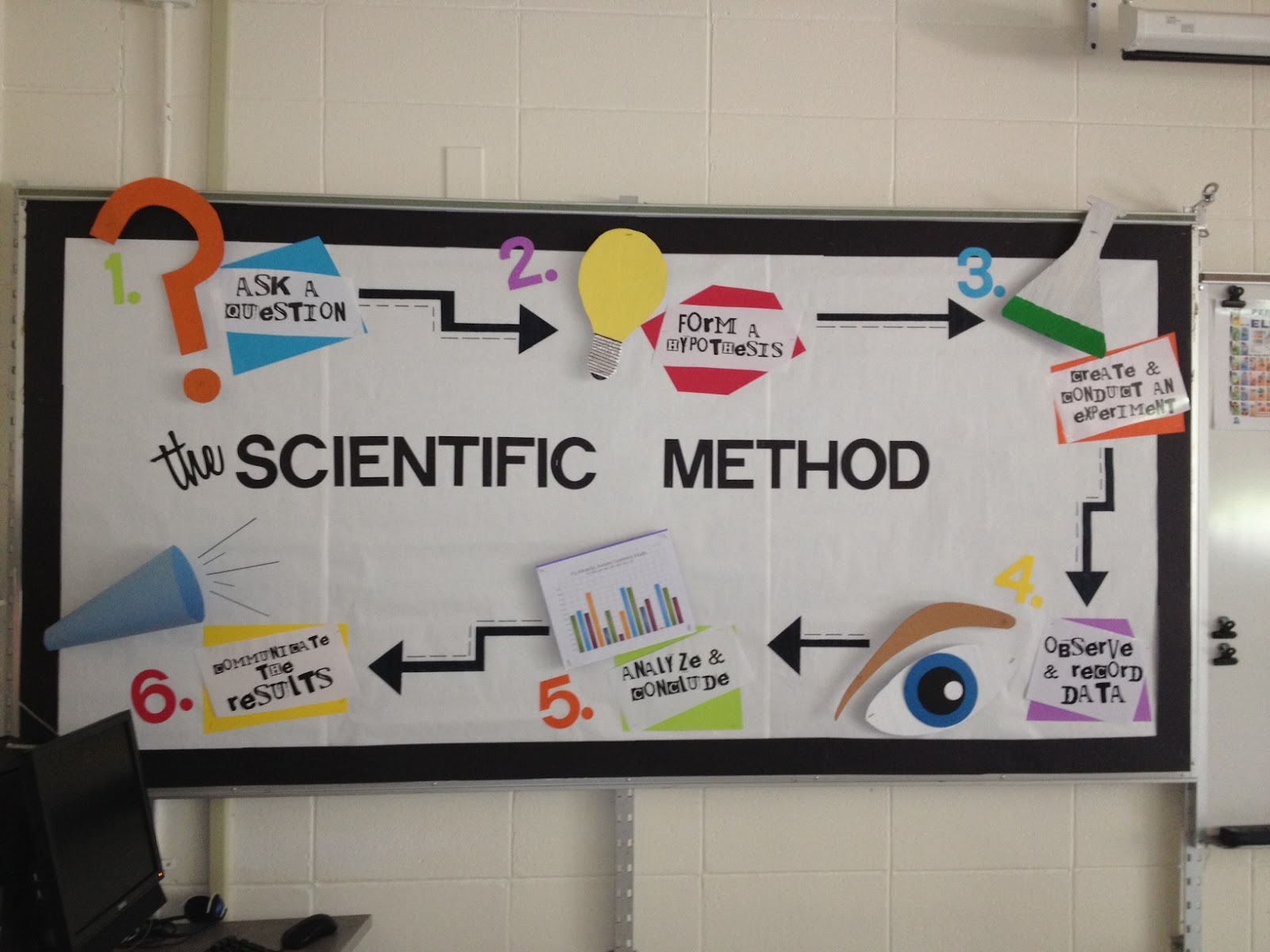 Cool Science Classroom Decorations ~ The science life monday made it