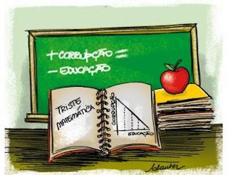 Corrupção na educação