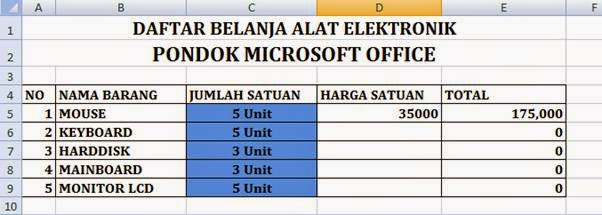 Contoh data menambah unit data excel