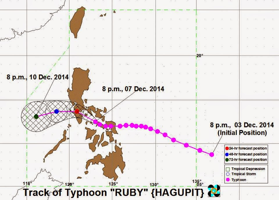 Typhoon Ruby track December 7 11pm update
