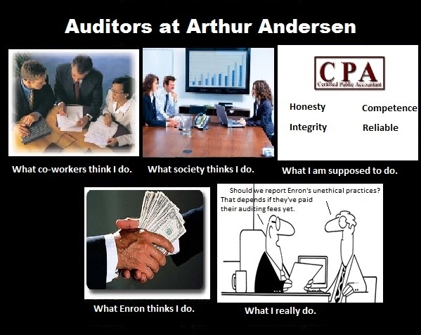 ethical issues with arthur andersen 1describe the legal and ethical issues surrounding andersen's auditing of companies accused of accounting improprieties in this case study, in my opinion, the causes of that the andersen's auditing of companies accused of accounting improprieties, it's has a main factor because athur.