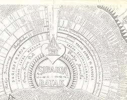 Susunan Marga untuk Prinsip Orang Batak