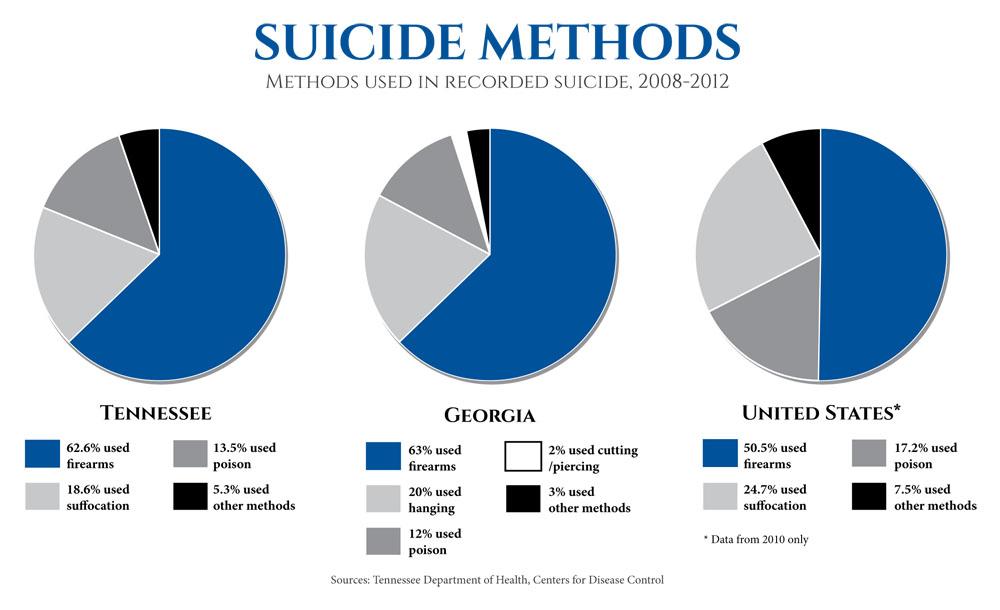 clonazepam overdose suicide method statistics