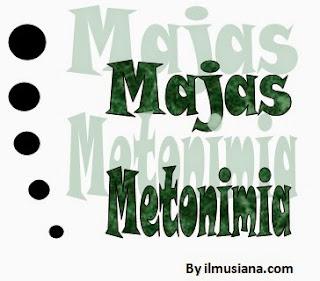 Majas Metonimia: Pengertian dan Contoh