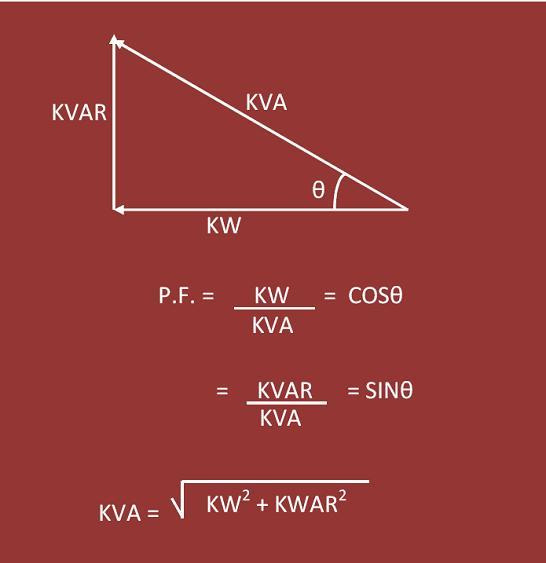 Kva a kw formula
