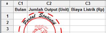 Analisis Deskriptif dengan Minitab