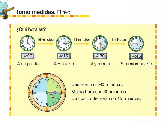 Aprendemos 3 de ep en asturias el reloj qu hora es el for Cuanto es un cuarto de hora