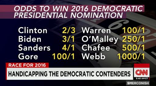 Las vegas odds maker jimmy vaccaro predicts the presidential primary