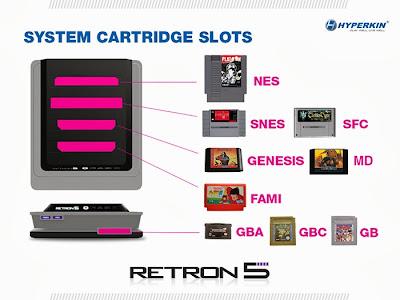 SNES NES Mega Drive Game Boy Advanced Classic Gamer Console Hyperkin Retron 5