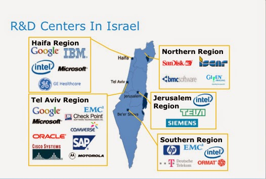 Israel no topo das startups