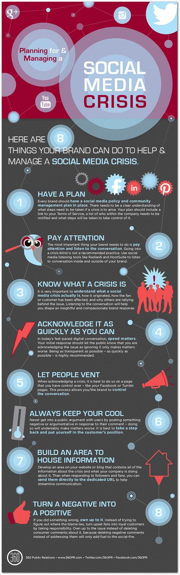 infografia resolver crisis redes sociales