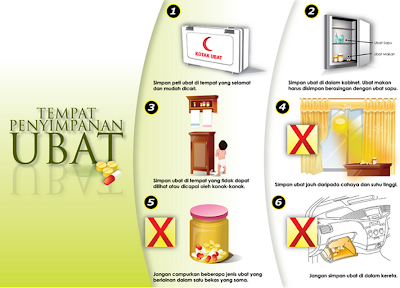 tips penyimpanan ubat yang selamat