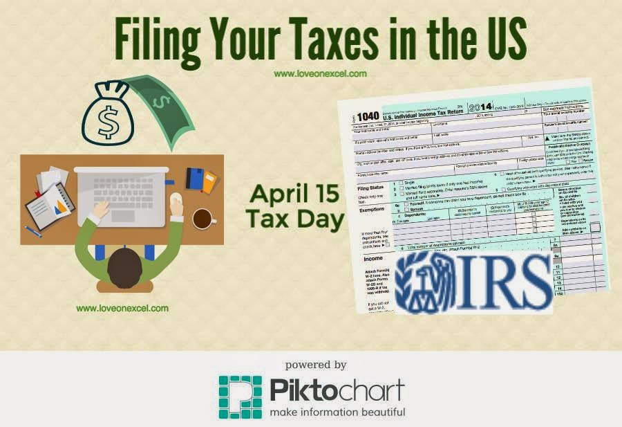 Tax Day 2015 | Filing Your Taxes in the United States